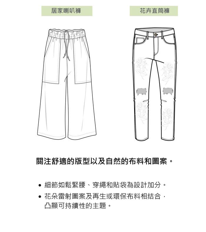 011-SLOW-MOVE-womens-item-中文-02