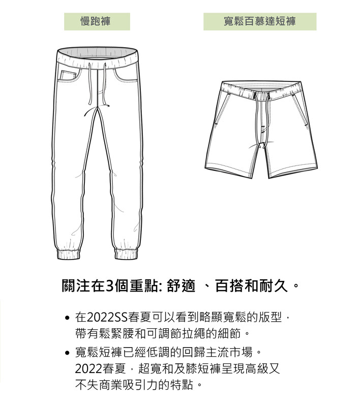 013-SLOW-MOVE-mens-item-中文-02