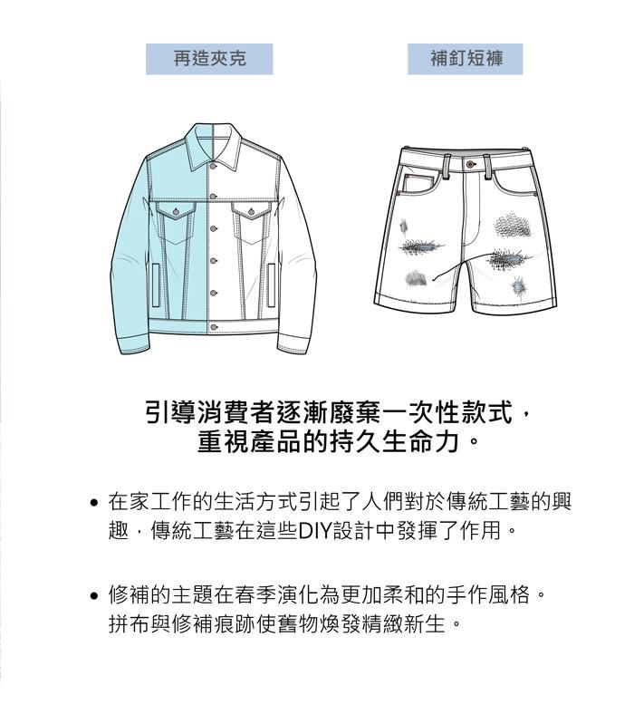 08-CO-CRAFTING-men-items-中文-02